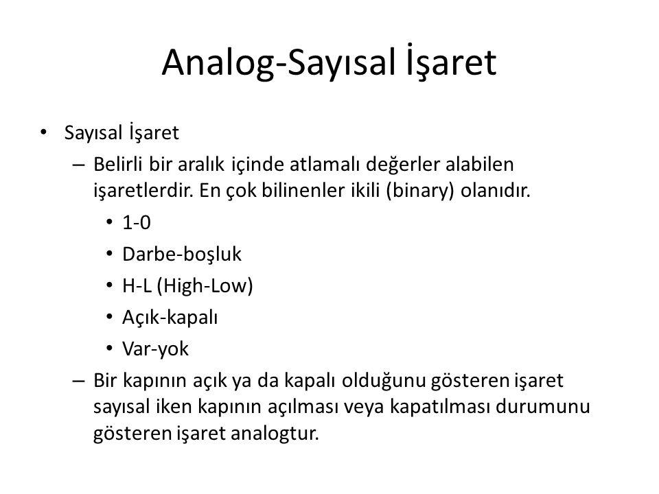 Analog-Sayısal İşaret