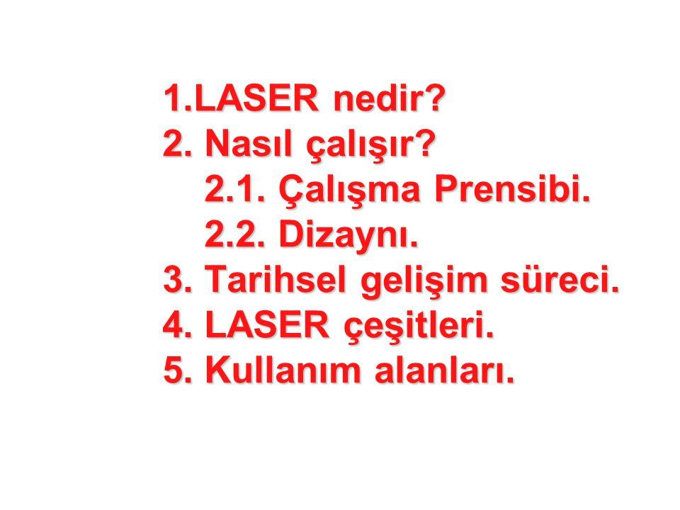 1.LASER nedir. 2. Nasıl çalışır. 2.1. Çalışma Prensibi.