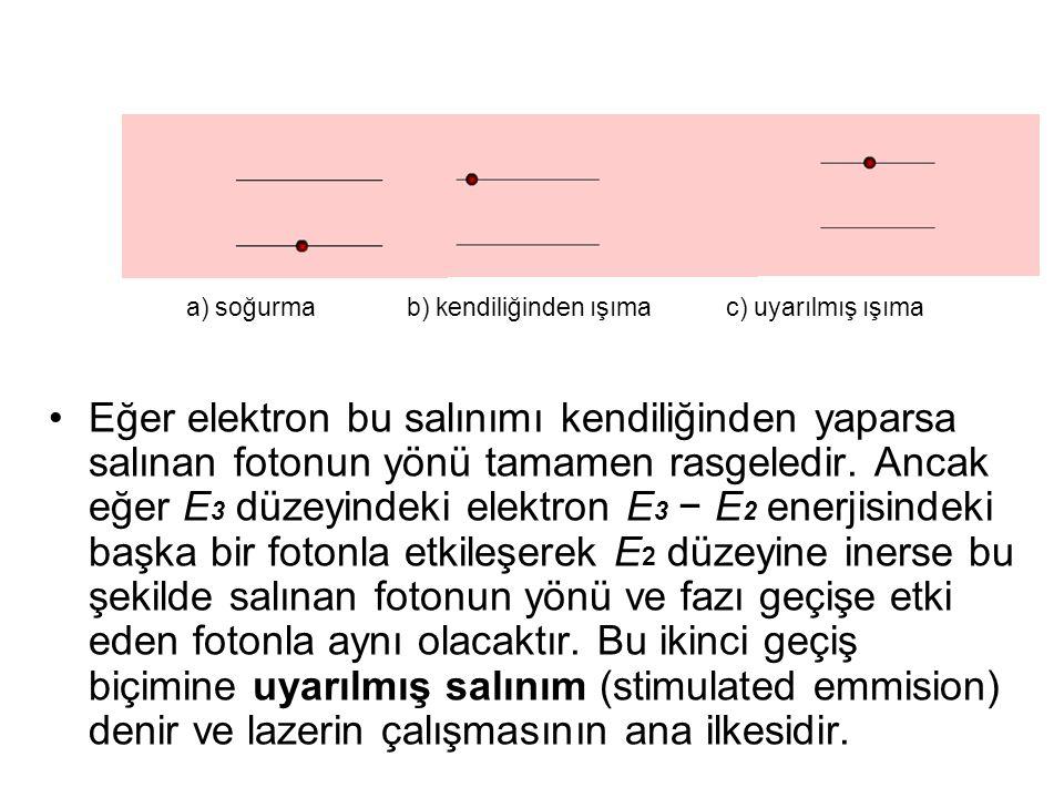 a) soğurma b) kendiliğinden ışıma c) uyarılmış ışıma