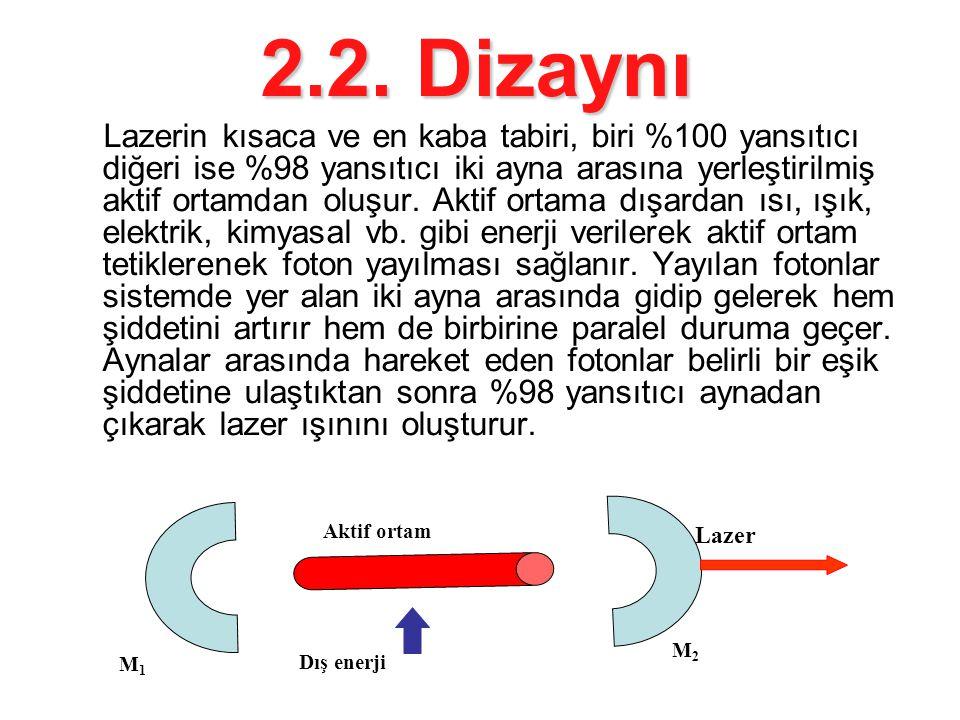 2.2. Dizaynı