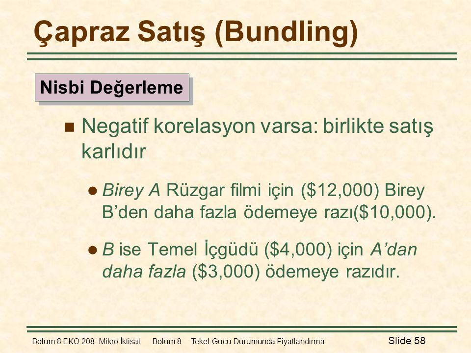 Çapraz Satış (Bundling)