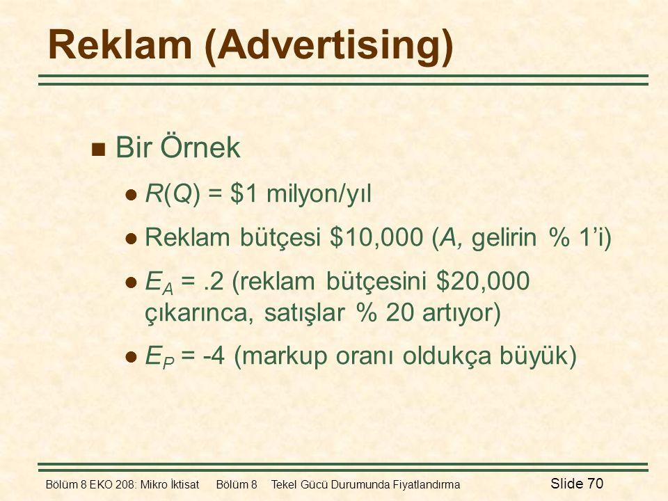 Reklam (Advertising) Bir Örnek R(Q) = $1 milyon/yıl