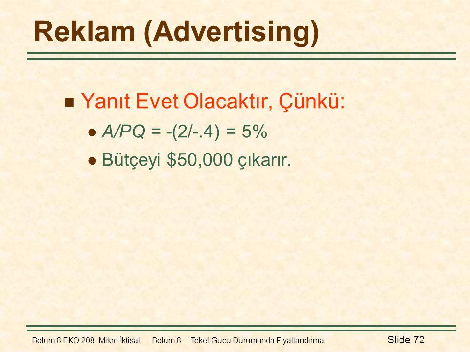 Reklam (Advertising) Yanıt Evet Olacaktır, Çünkü: A/PQ = -(2/-.4) = 5%