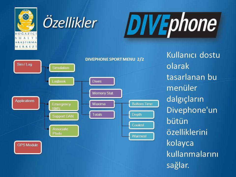 Özellikler Kullanıcı dostu olarak tasarlanan bu menüler dalgıçların Divephone un bütün özelliklerini kolayca kullanmalarını sağlar.