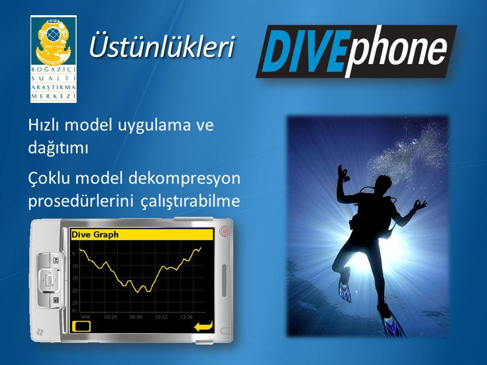Üstünlükleri Hızlı model uygulama ve dağıtımı