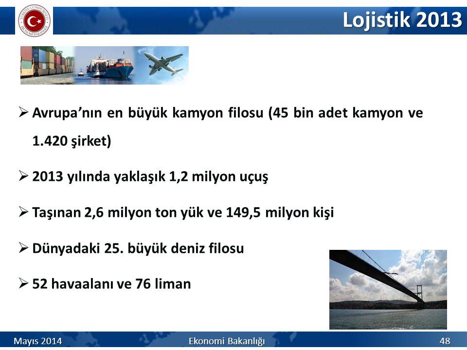 Lojistik 2013 Avrupa'nın en büyük kamyon filosu (45 bin adet kamyon ve 1.420 şirket) 2013 yılında yaklaşık 1,2 milyon uçuş.