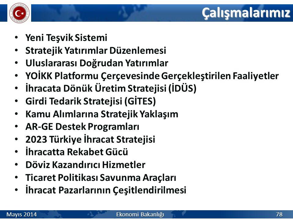 Çalışmalarımız Yeni Teşvik Sistemi Stratejik Yatırımlar Düzenlemesi