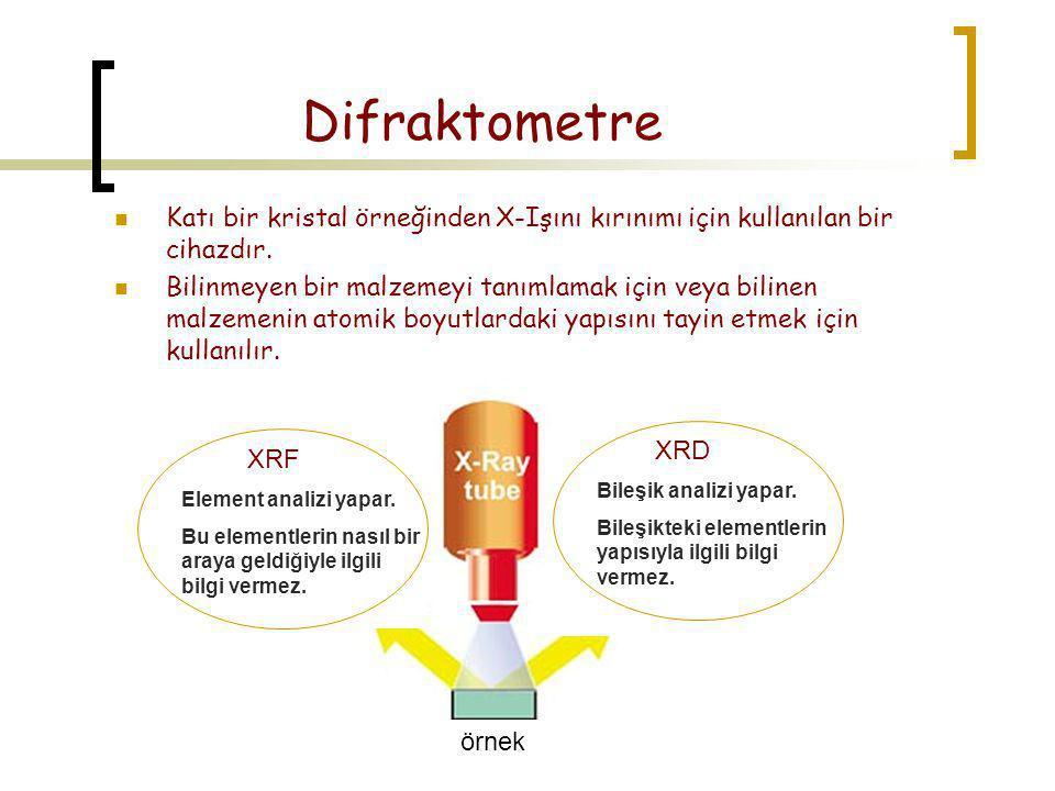 Difraktometre Katı bir kristal örneğinden X-Işını kırınımı için kullanılan bir cihazdır.