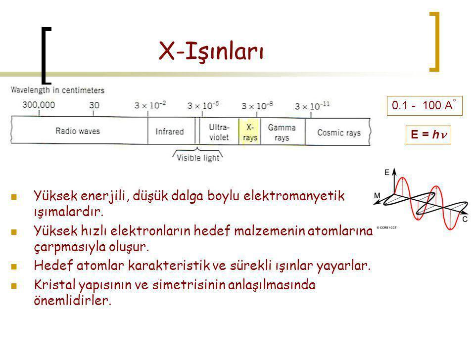 X-Işınları 0.1 - 100 A° E = hn. Yüksek enerjili, düşük dalga boylu elektromanyetik ışımalardır.