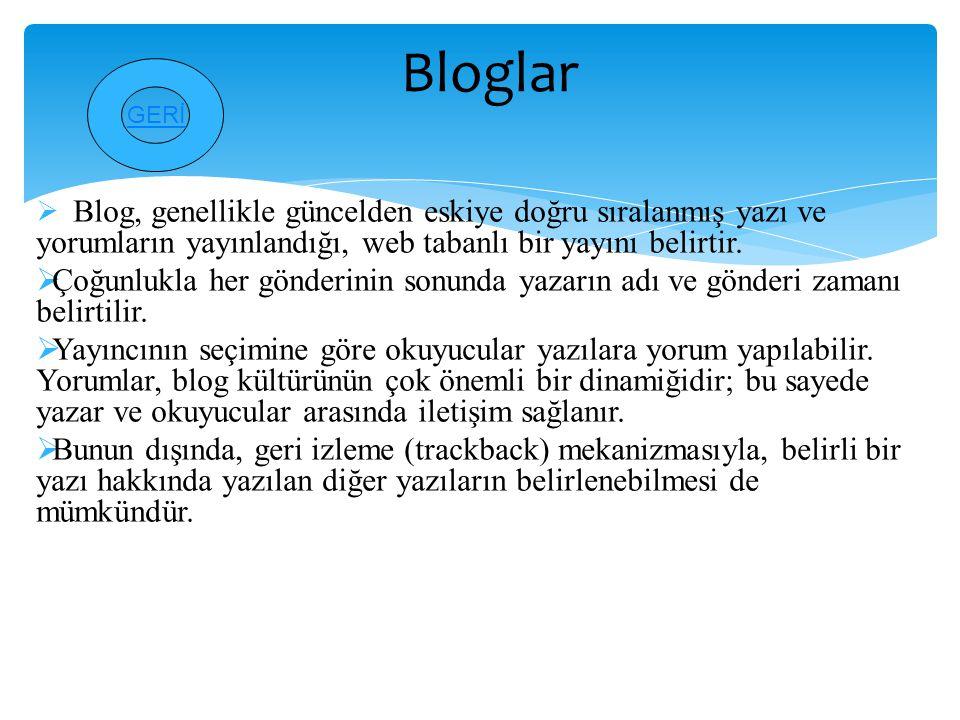 Bloglar GERİ. Blog, genellikle güncelden eskiye doğru sıralanmış yazı ve yorumların yayınlandığı, web tabanlı bir yayını belirtir.