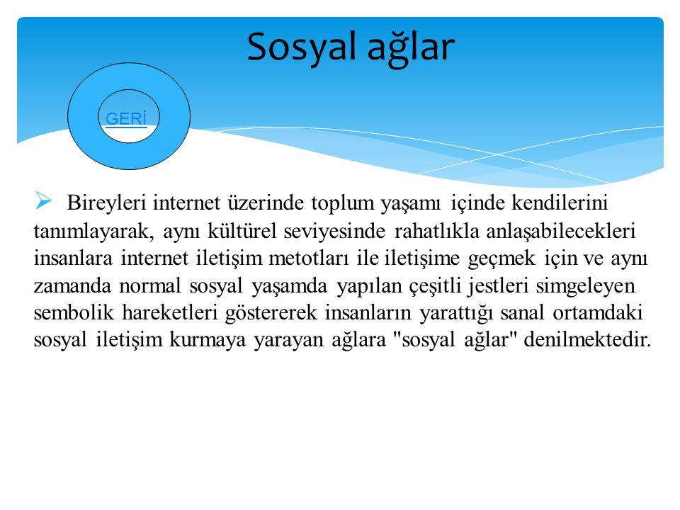 Sosyal ağlar GERİ.