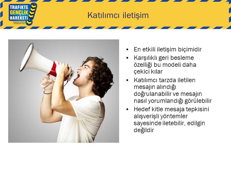 Katılımcı iletişim En etkili iletişim biçimidir