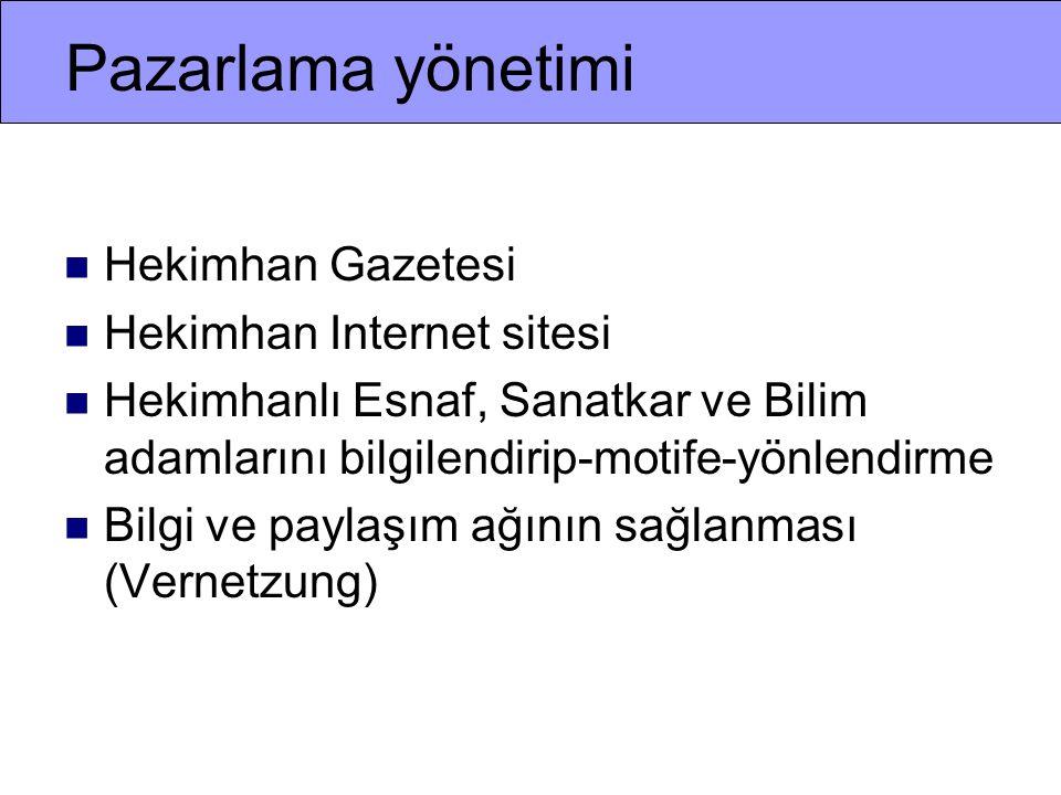 Pazarlama yönetimi Hekimhan Gazetesi Hekimhan Internet sitesi