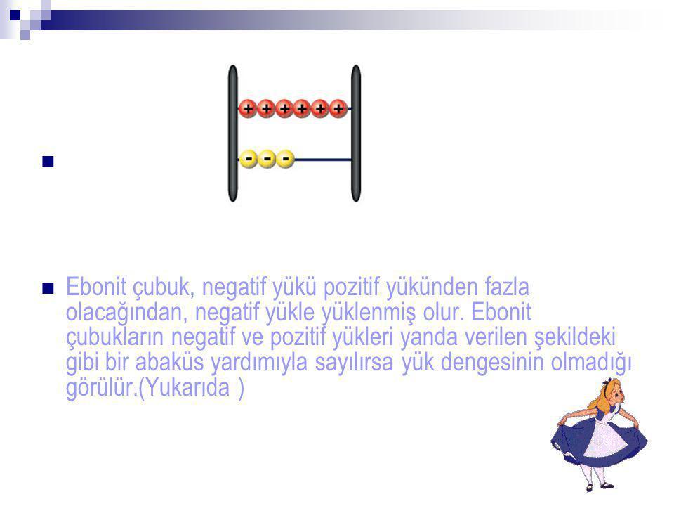 Ebonit çubuk, negatif yükü pozitif yükünden fazla olacağından, negatif yükle yüklenmiş olur.