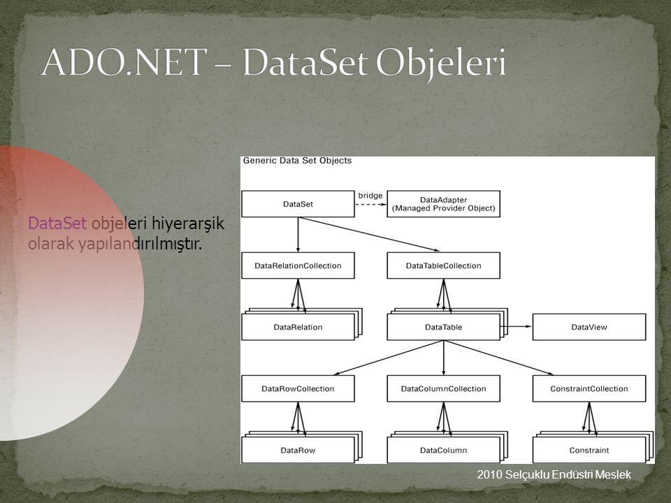 ADO.NET – DataSet Objeleri