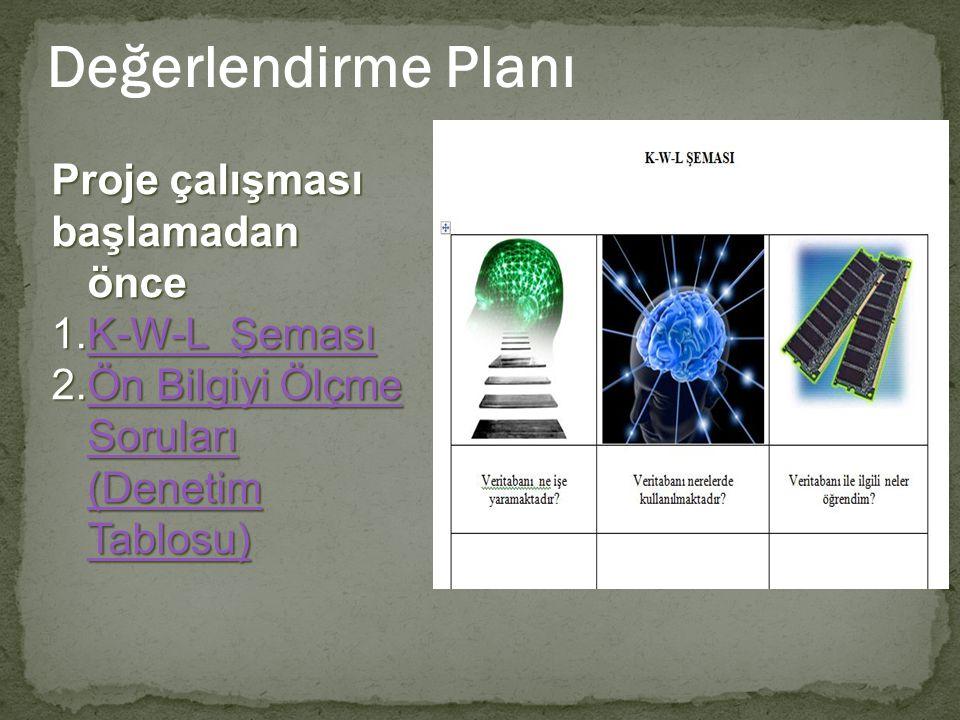 Değerlendirme Planı Proje çalışması başlamadan önce K-W-L Şeması