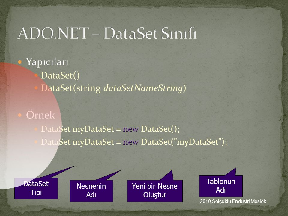 ADO.NET – DataSet Sınıfı