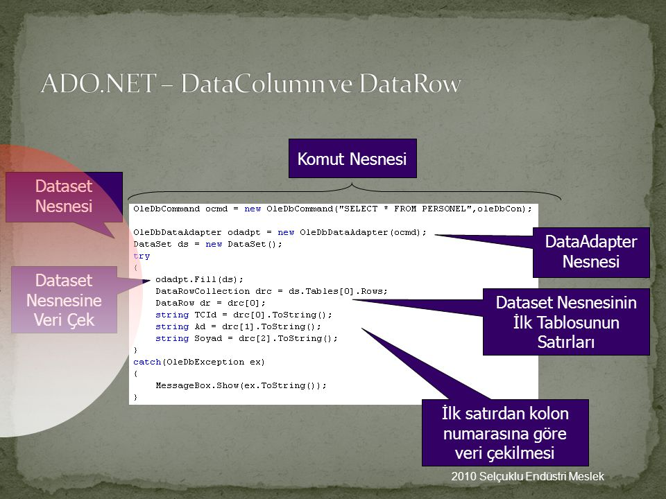 ADO.NET – DataColumn ve DataRow