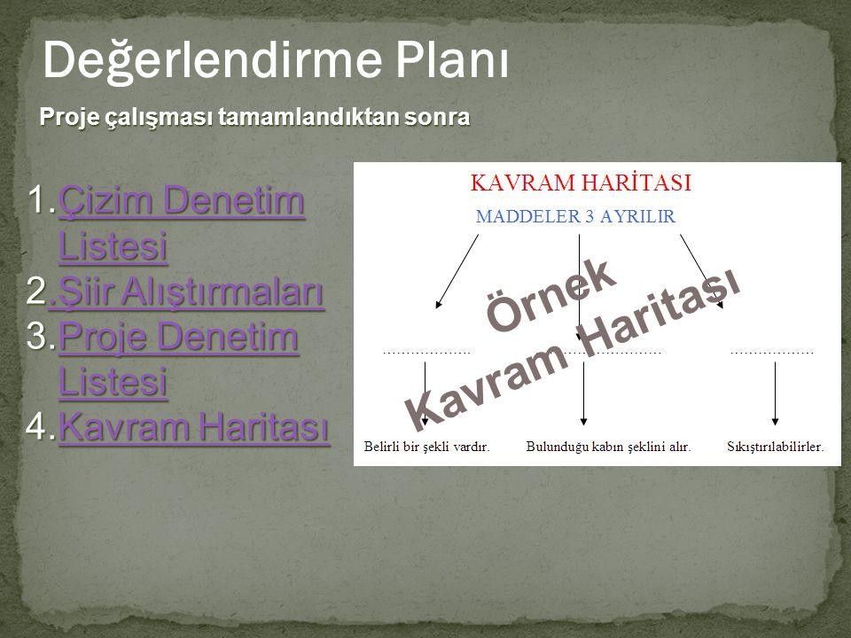 Değerlendirme Planı Örnek Kavram Haritası 1.Çizim Denetim Listesi