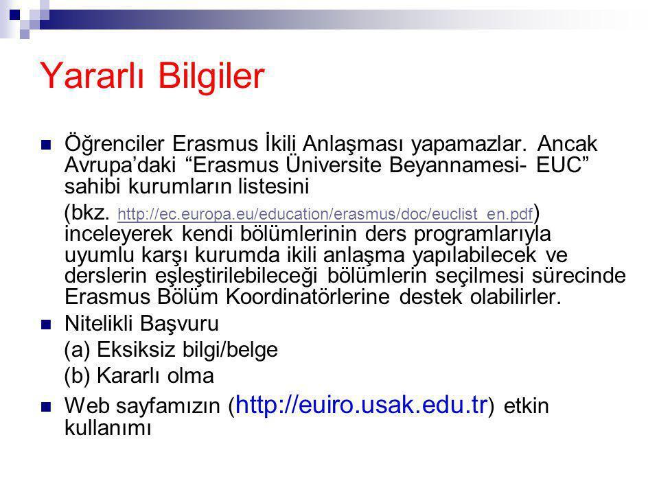 Yararlı Bilgiler Öğrenciler Erasmus İkili Anlaşması yapamazlar. Ancak Avrupa'daki Erasmus Üniversite Beyannamesi- EUC sahibi kurumların listesini.
