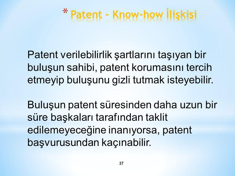 Patent - Know-how İlişkisi