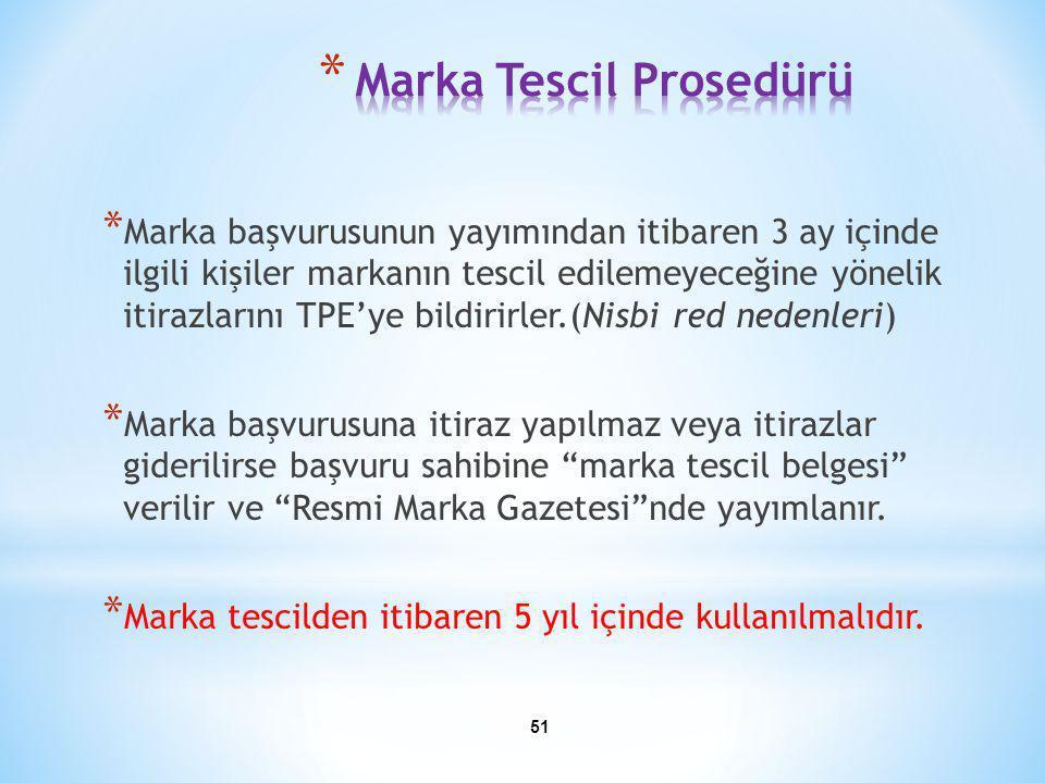 Marka Tescil Prosedürü