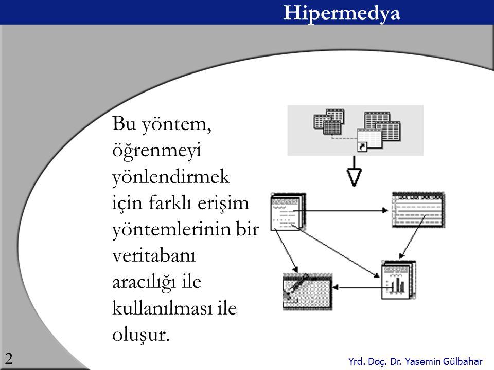 Hipermedya Bu yöntem, öğrenmeyi yönlendirmek için farklı erişim yöntemlerinin bir veritabanı aracılığı ile kullanılması ile oluşur.