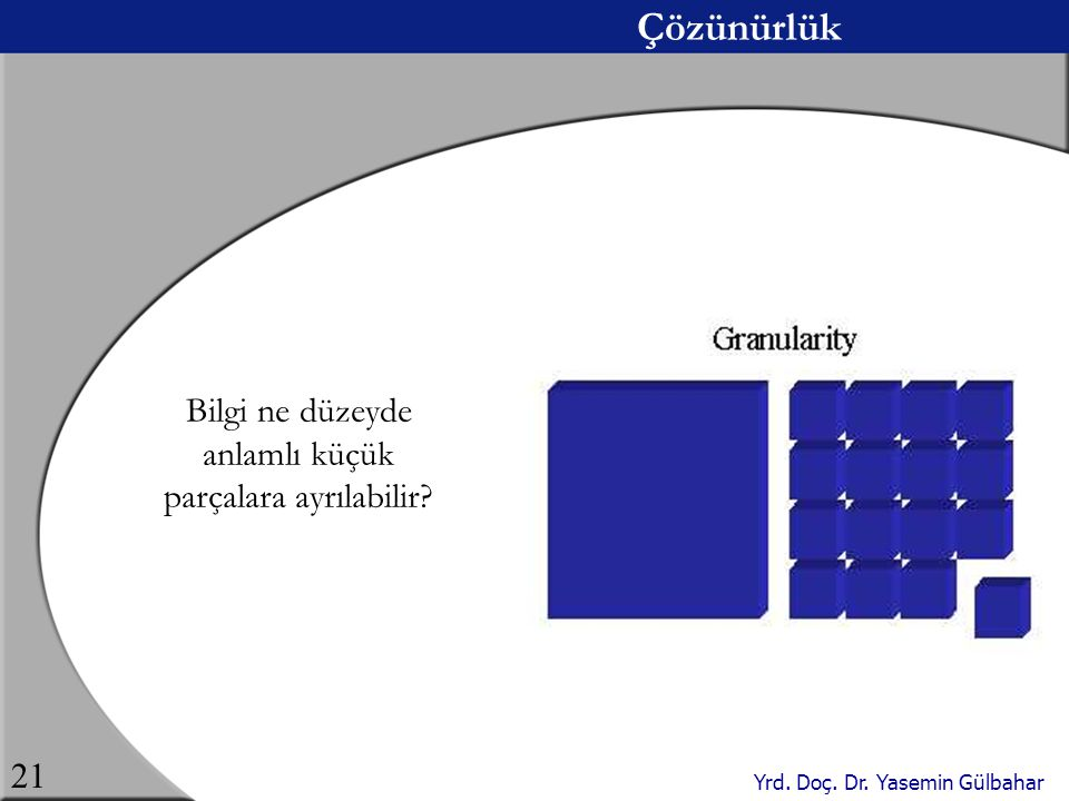 Bilgi ne düzeyde anlamlı küçük parçalara ayrılabilir