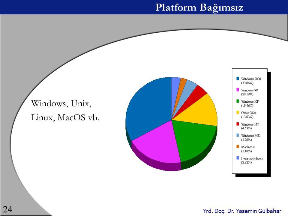 Platform Bağımsız Windows, Unix, Linux, MacOS vb.