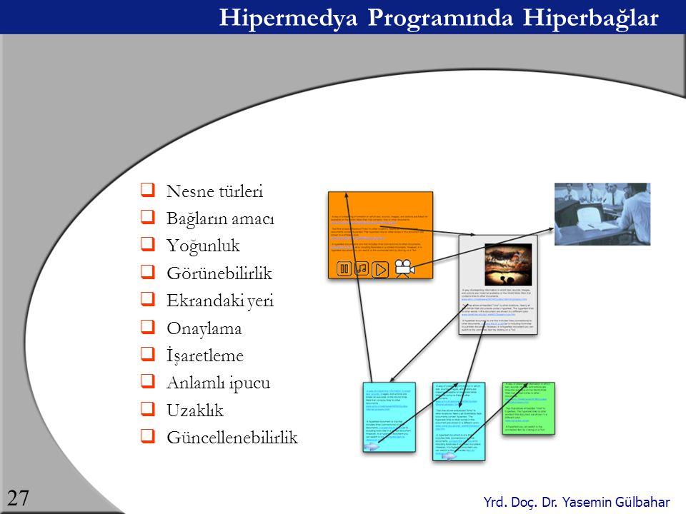 Hipermedya Programında Hiperbağlar