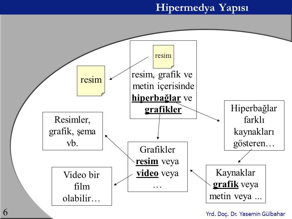 Hipermedya Yapısı resim, grafik ve metin içerisinde hiperbağlar ve