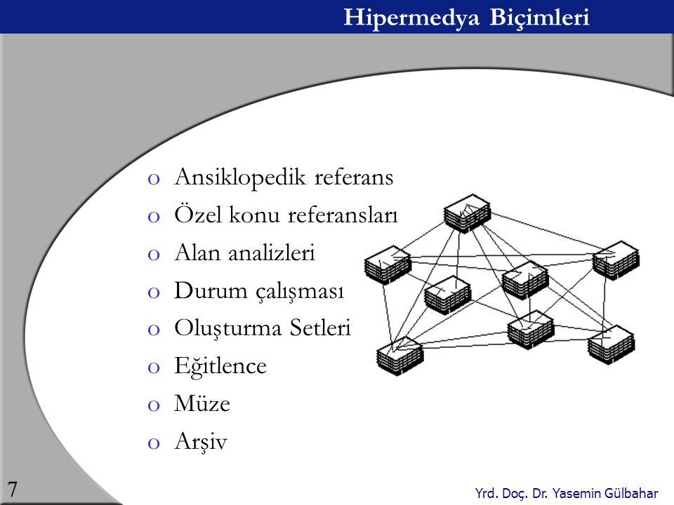 Hipermedya Biçimleri Ansiklopedik referans. Özel konu referansları. Alan analizleri. Durum çalışması.