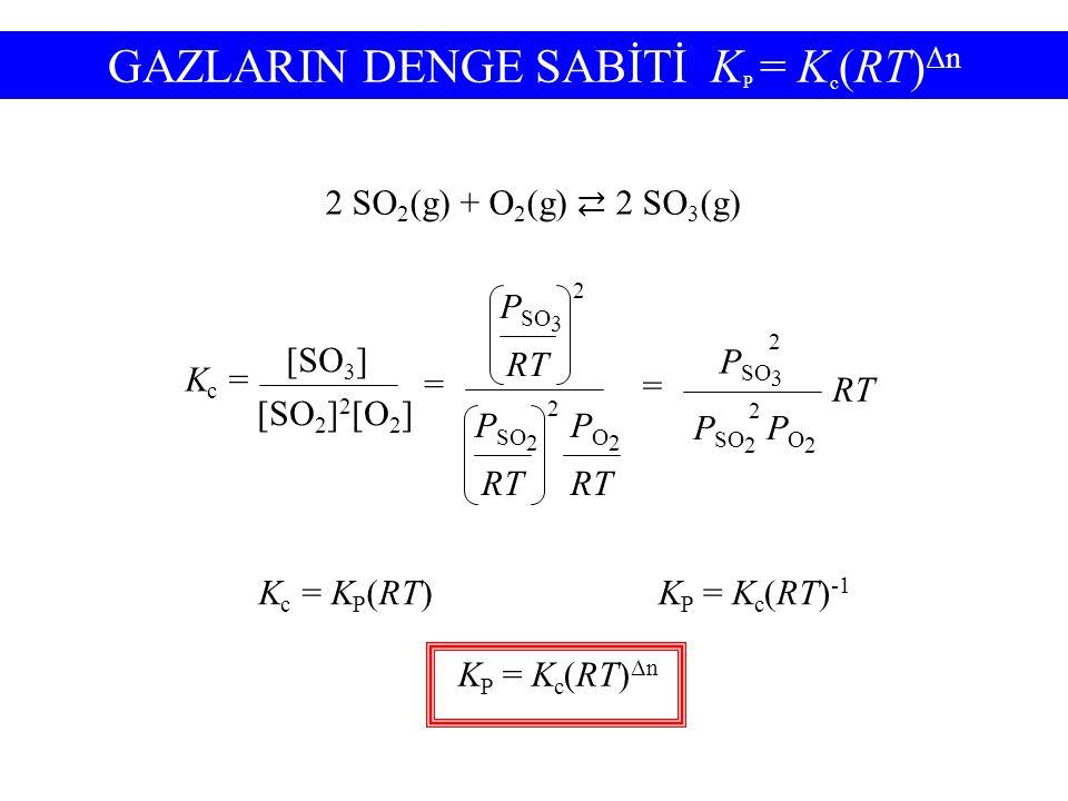GAZLARIN DENGE SABİTİ KP = Kc(RT)Δn