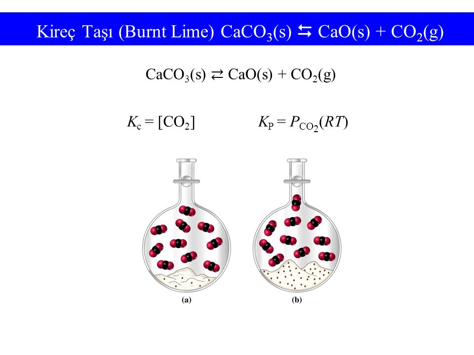 Kireç Taşı (Burnt Lime) CaCO3(s)  CaO(s) + CO2(g)