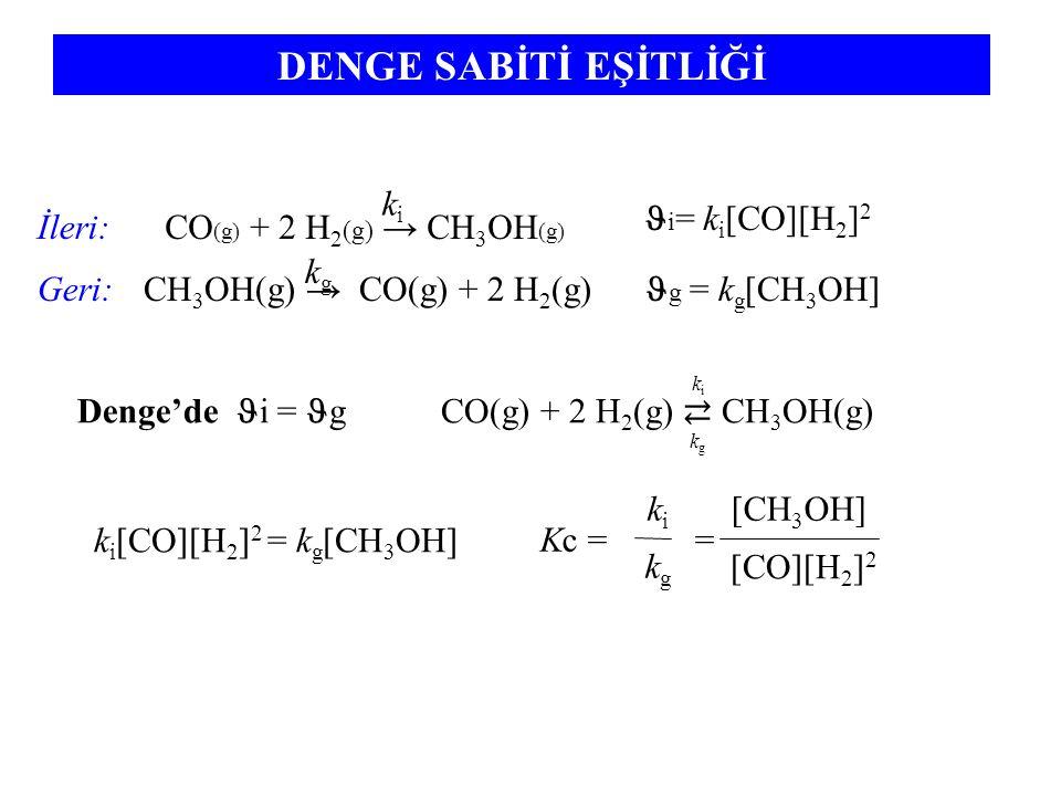 DENGE SABİTİ EŞİTLİĞİ İleri: CO(g) + 2 H2(g) → CH3OH(g) Geri: