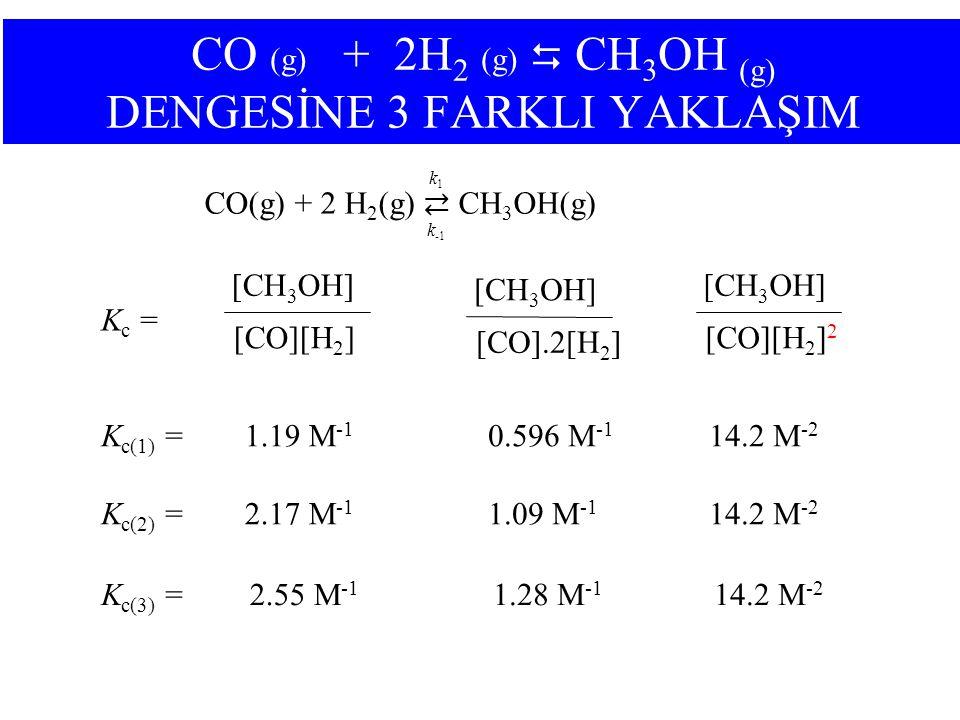 CO (g) + 2H2 (g)  CH3OH (g) DENGESİNE 3 FARKLI YAKLAŞIM