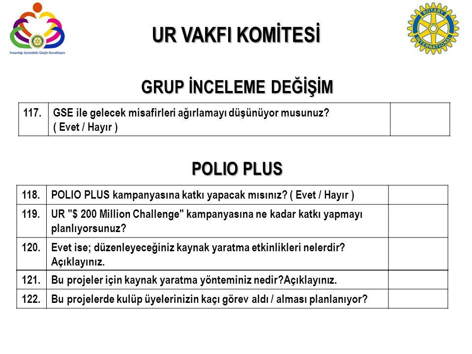 UR VAKFI KOMİTESİ GRUP İNCELEME DEĞİŞİM POLIO PLUS 117.