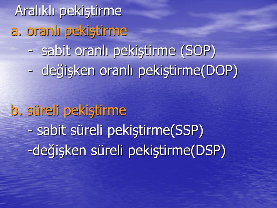 Aralıklı pekiştirme a. oranlı pekiştirme. - sabit oranlı pekiştirme (SOP) - değişken oranlı pekiştirme(DOP)