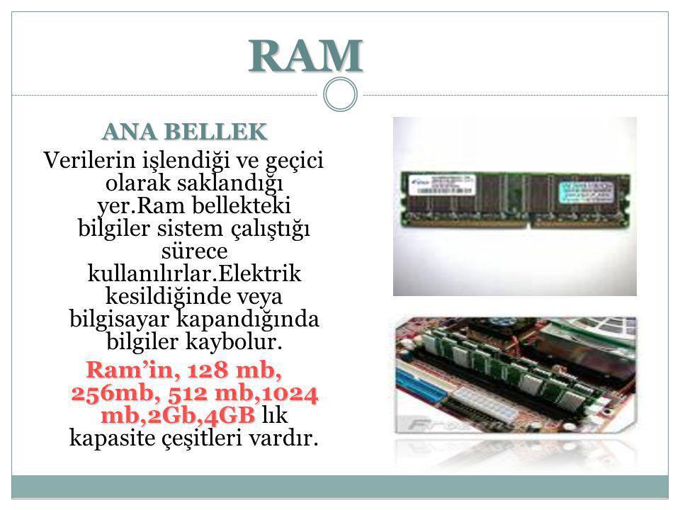 RAM ANA BELLEK.