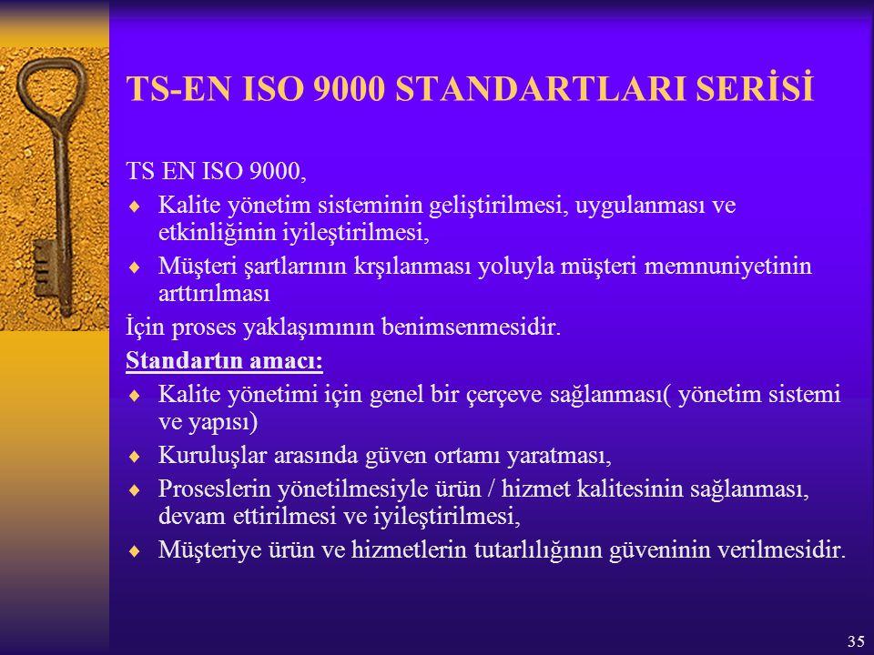TS-EN ISO 9000 STANDARTLARI SERİSİ