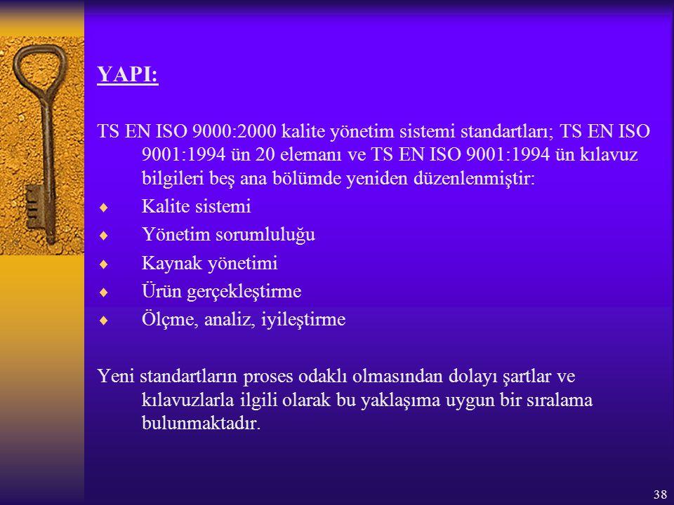 YAPI: