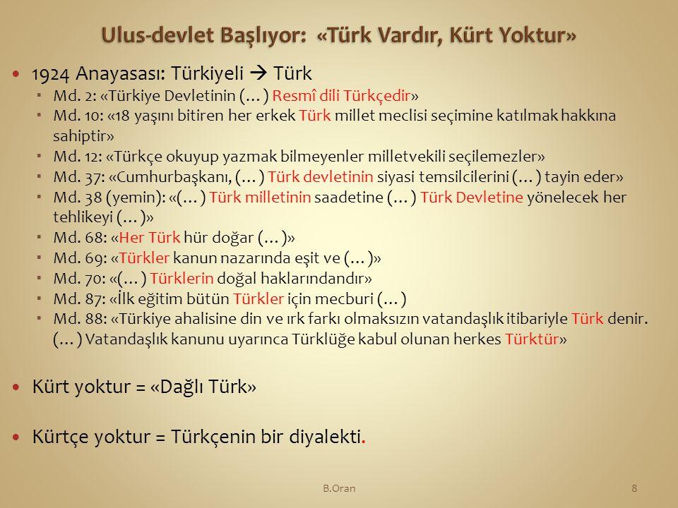 Ulus-devlet Başlıyor: «Türk Vardır, Kürt Yoktur»