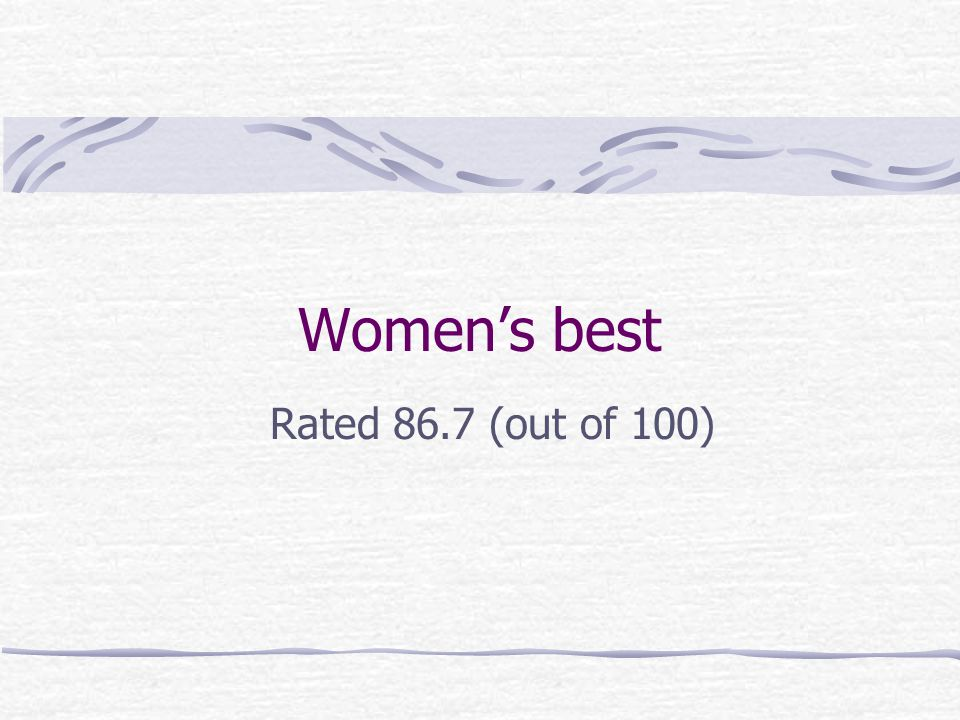 Women's best Rated 86.7 (out of 100)