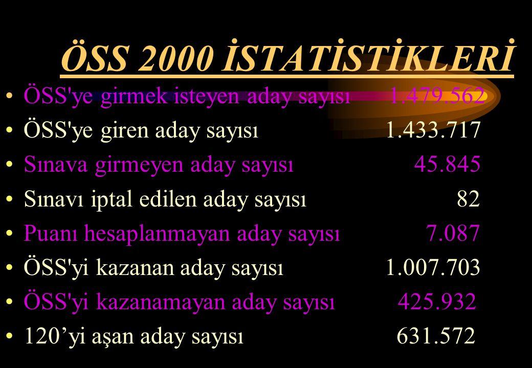 ÖSS 2000 İSTATİSTİKLERİ ÖSS ye girmek isteyen aday sayısı 1.479.562