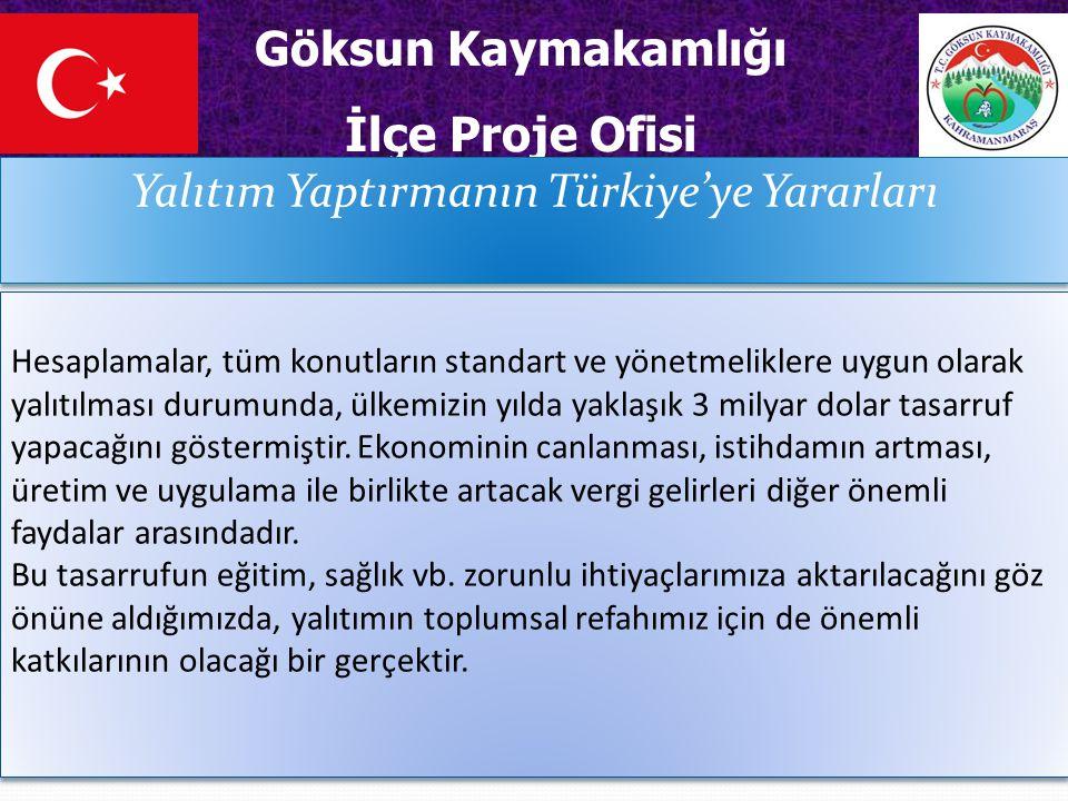 Yalıtım Yaptırmanın Türkiye'ye Yararları