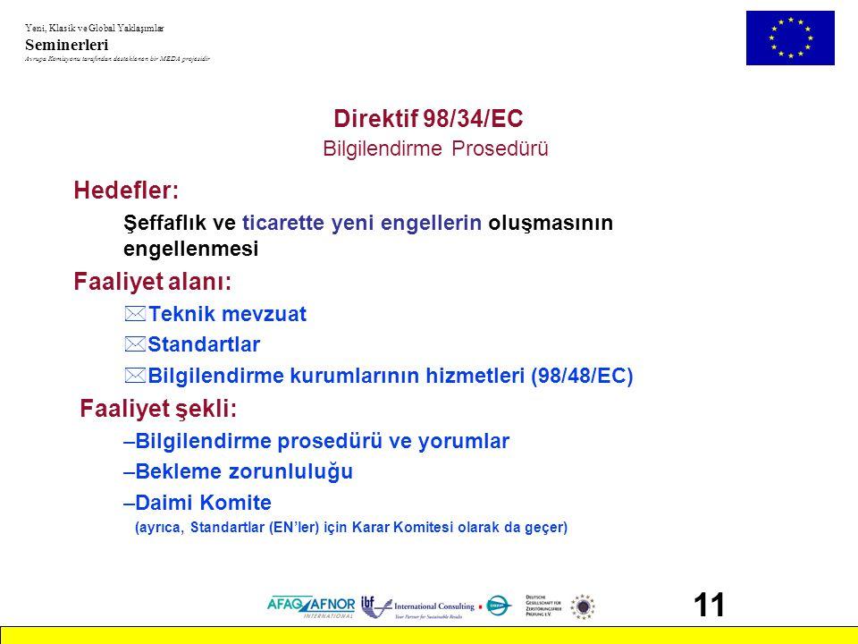 Direktif 98/34/EC Bilgilendirme Prosedürü