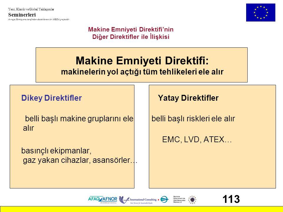 Makine Emniyeti Direktifi'nin Diğer Direktifler ile İlişkisi