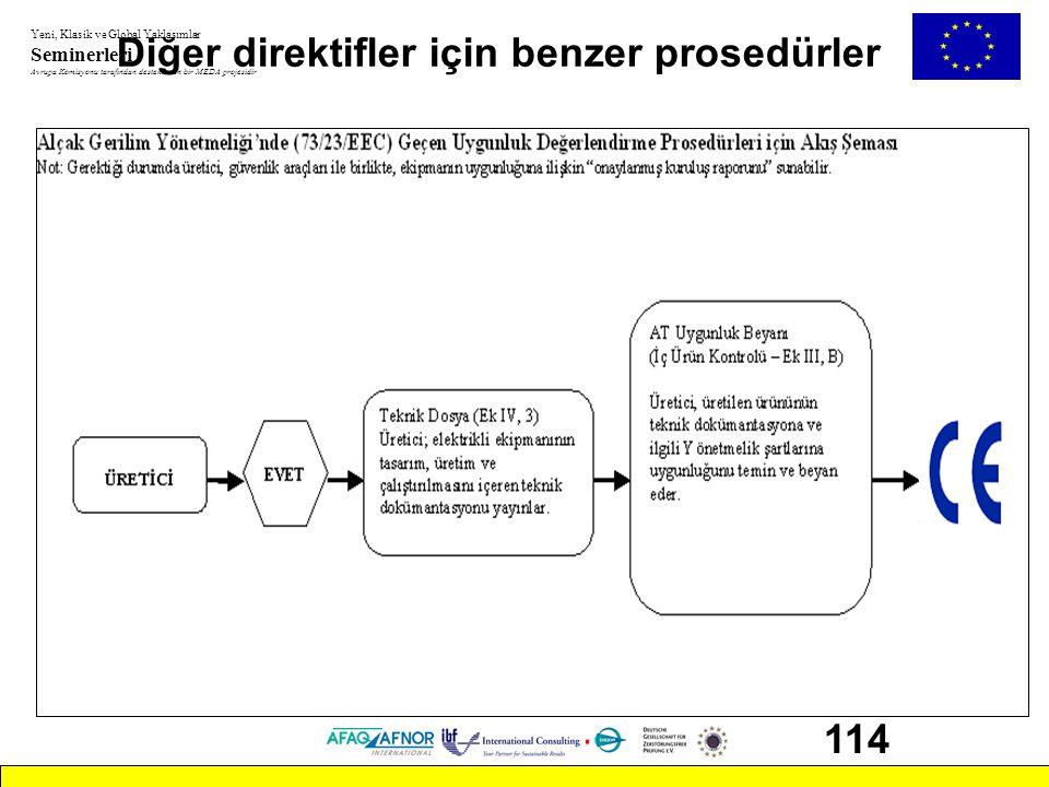 Diğer direktifler için benzer prosedürler