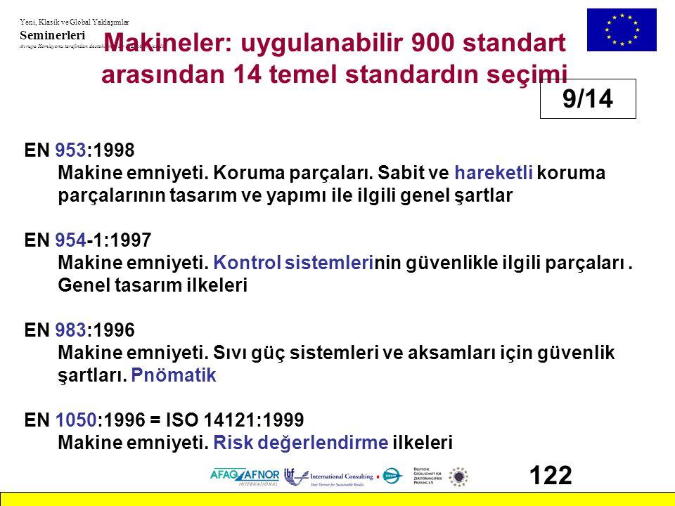 Makineler: uygulanabilir 900 standart arasından 14 temel standardın seçimi