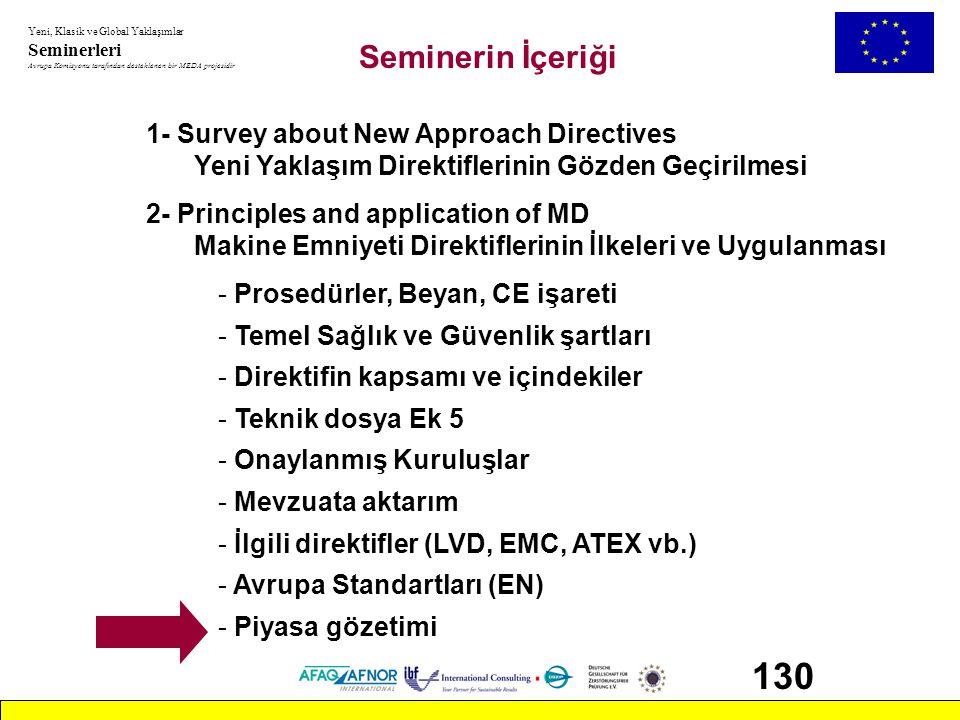 Seminerin İçeriği 1- Survey about New Approach Directives Yeni Yaklaşım Direktiflerinin Gözden Geçirilmesi.